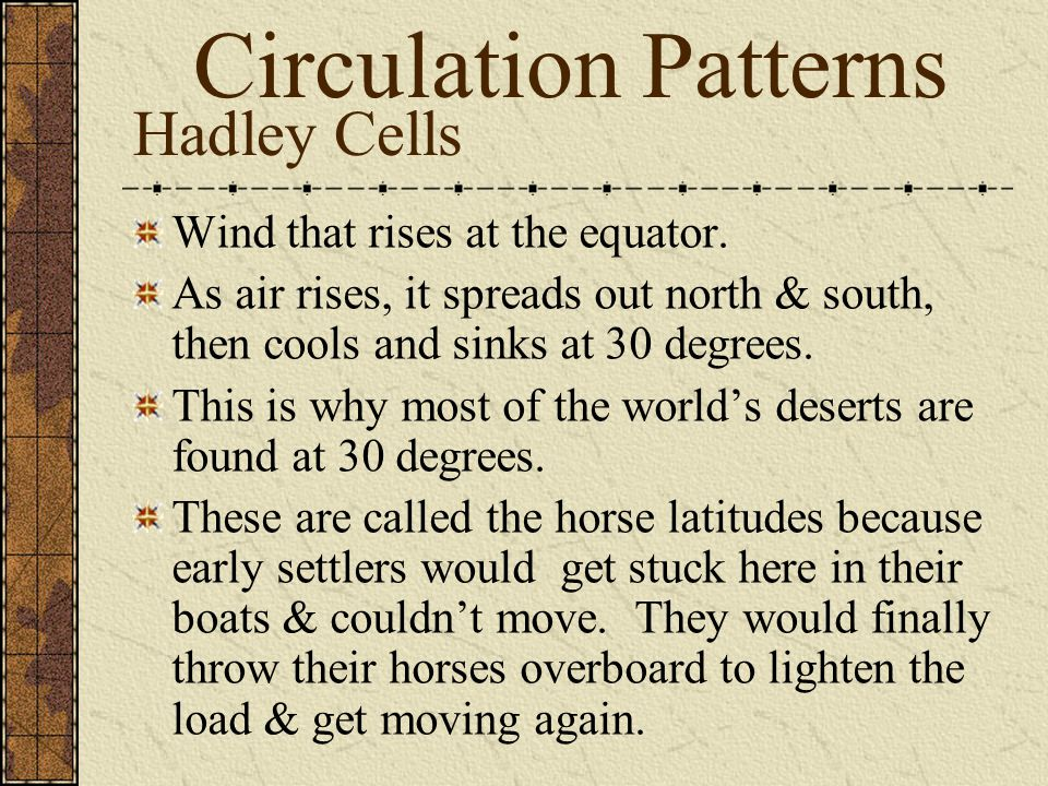 Circulation Patterns Hadley Cells Wind that rises at the equator.
