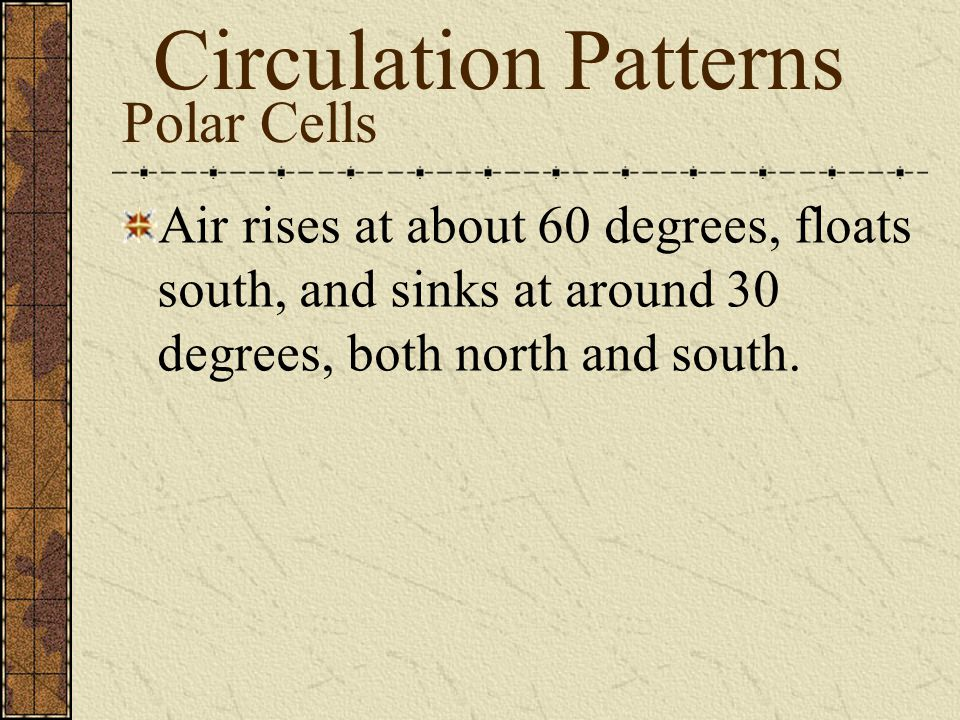 Circulation Patterns Polar Cells