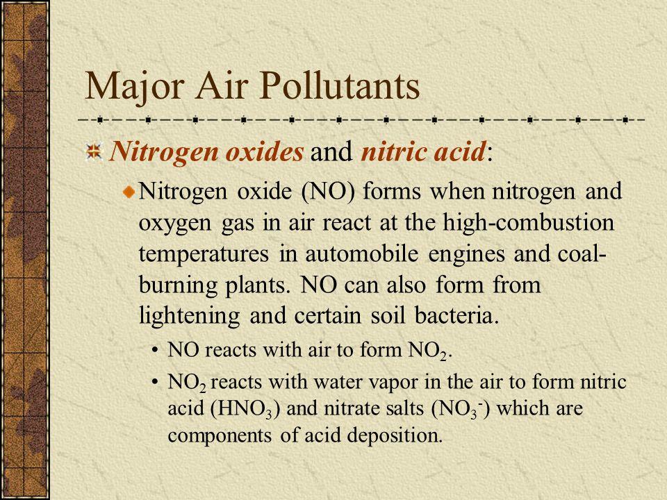 Major Air Pollutants Nitrogen oxides and nitric acid: