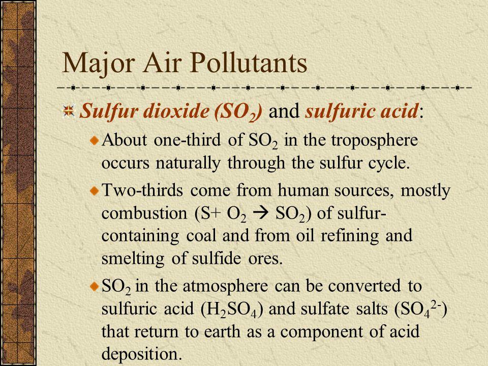 Major Air Pollutants Sulfur dioxide (SO2) and sulfuric acid: