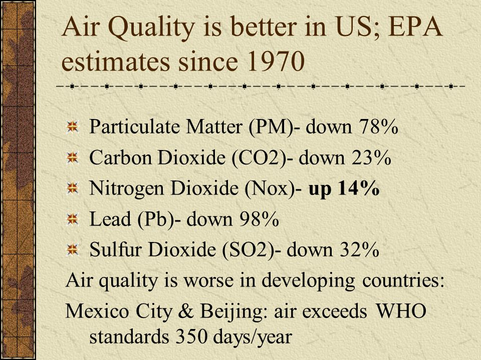 Air Quality is better in US; EPA estimates since 1970