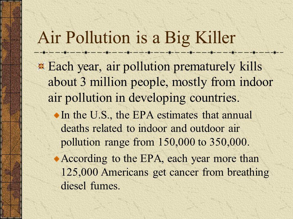 Air Pollution is a Big Killer