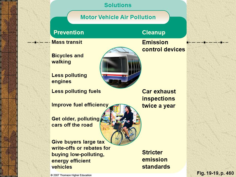 Motor Vehicle Air Pollution