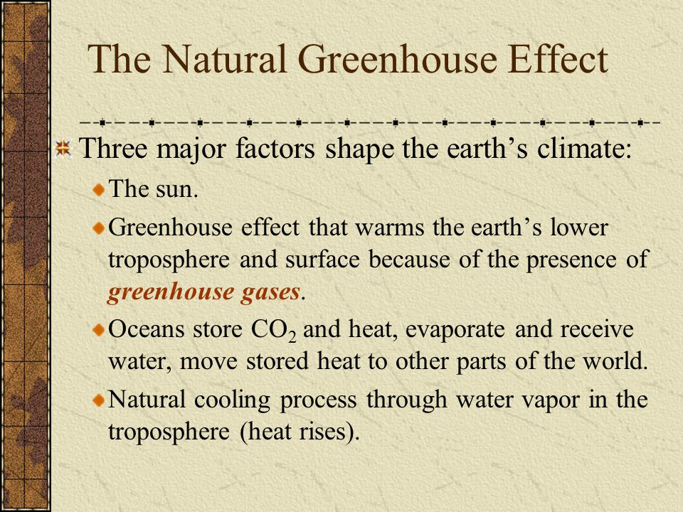 The Natural Greenhouse Effect