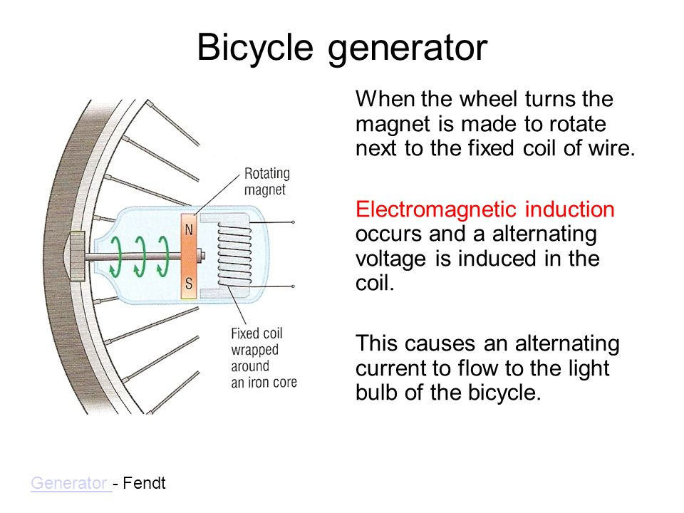 Bicycle generator When the wheel turns the magnet is made to rotate next to the fixed coil of wire.