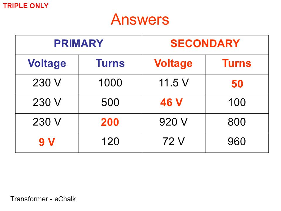 Complete: Answers PRIMARY SECONDARY Voltage Turns 230 V 1000 11.5 V 50