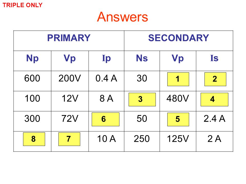 Complete: Answers PRIMARY SECONDARY Np Vp Ip Ns Is 600 200V 0.4 A 30