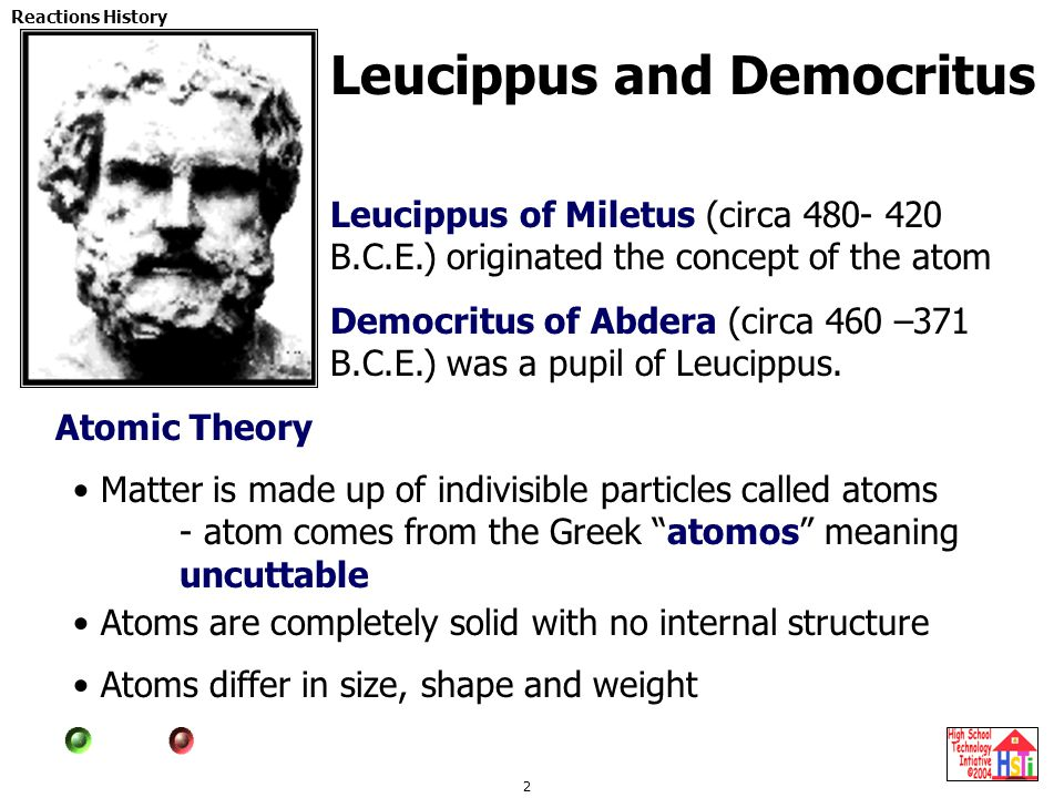 Democritus atomic theory diagram images diagram and writign diagram main menu great pyramids 2900 bce atomic theory founders of ppt leucippus and democritus nfrrun images ccuart Gallery