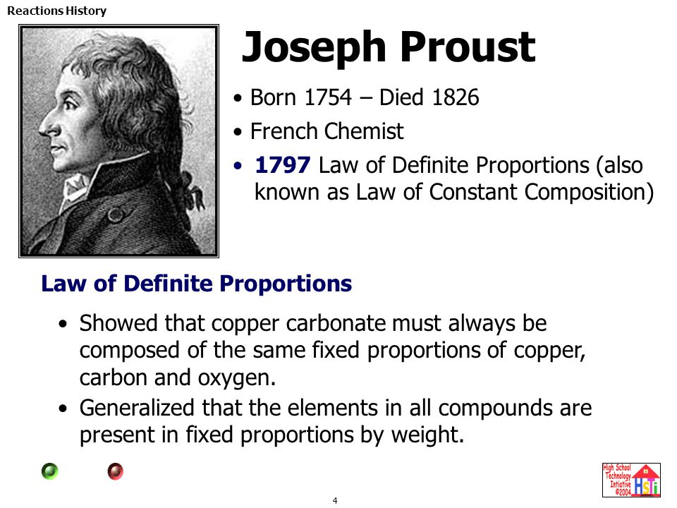 Joseph Proust Born 1754 – Died 1826 French Chemist