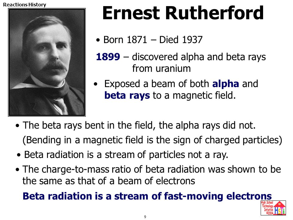 Ernest Rutherford Born 1871 – Died 1937