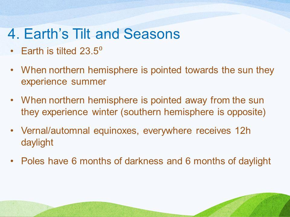 4. Earth's Tilt and Seasons