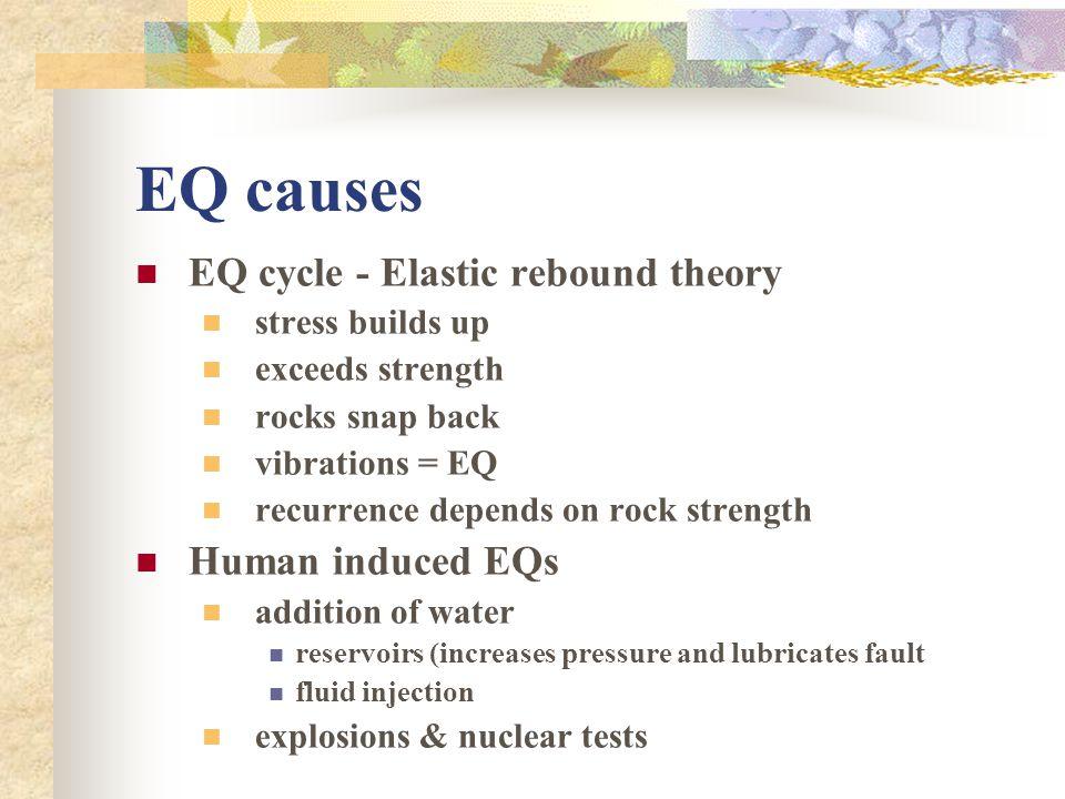 EQ causes EQ cycle - Elastic rebound theory Human induced EQs