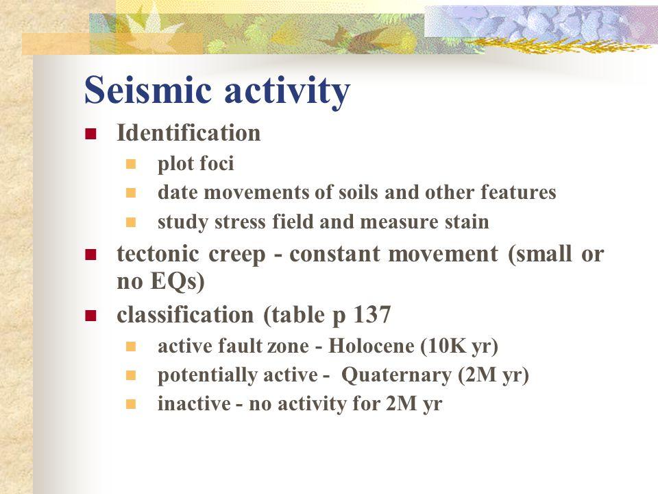 Seismic activity Identification