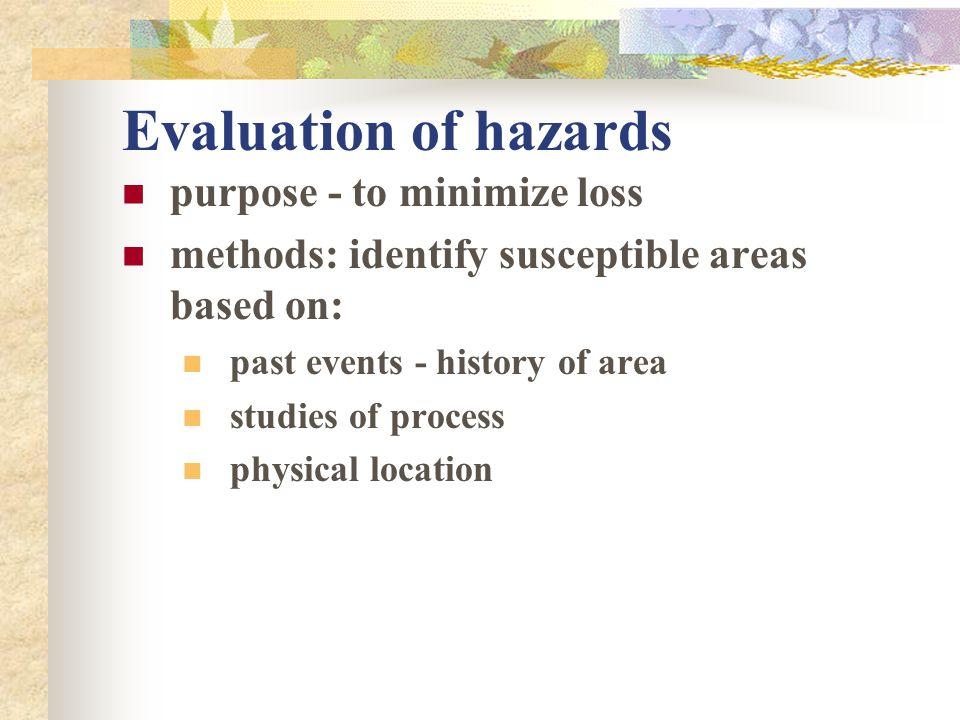 Evaluation of hazards purpose - to minimize loss