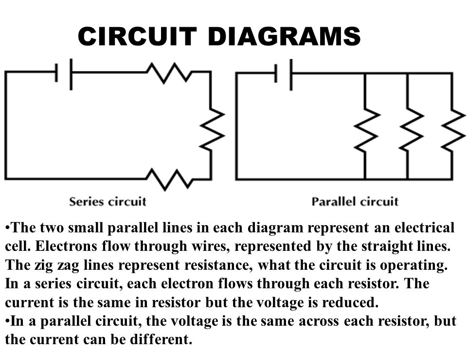 ELECTRICITY Current is a Flow of Electrons. - ppt video online download