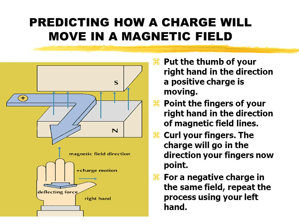 PREDICTING HOW A CHARGE WILL MOVE IN A MAGNETIC FIELD