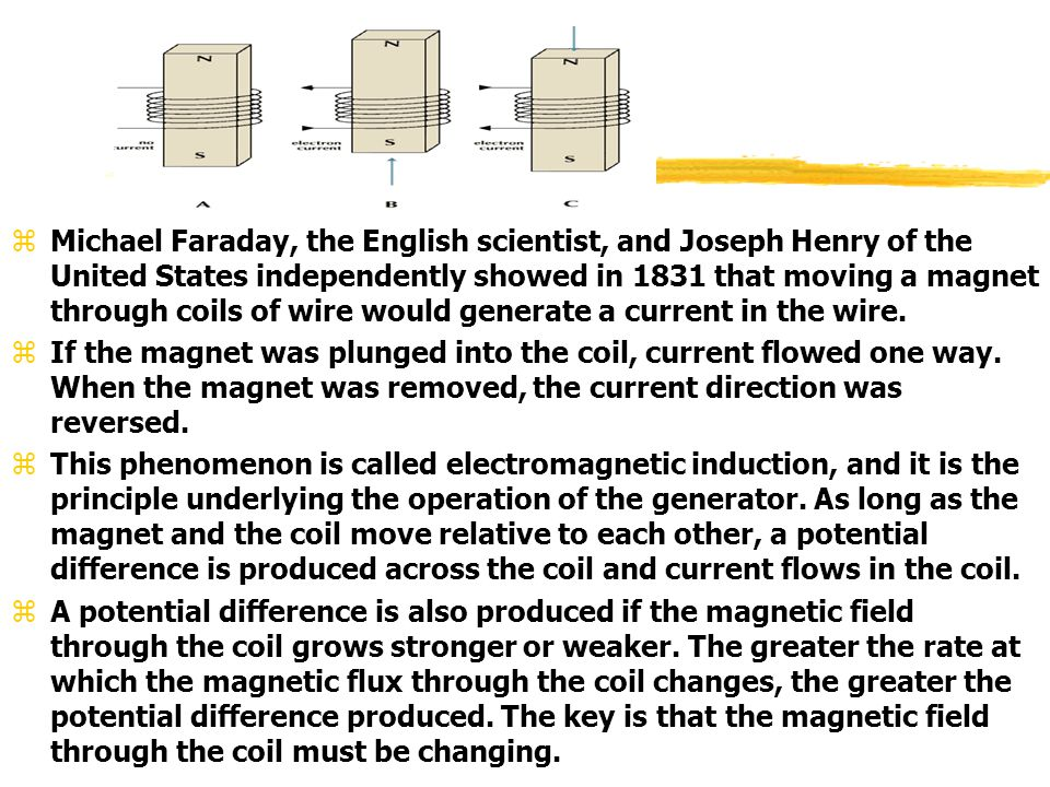 Michael Faraday, the English scientist, and Joseph Henry of the United States independently showed in 1831 that moving a magnet through coils of wire would generate a current in the wire.