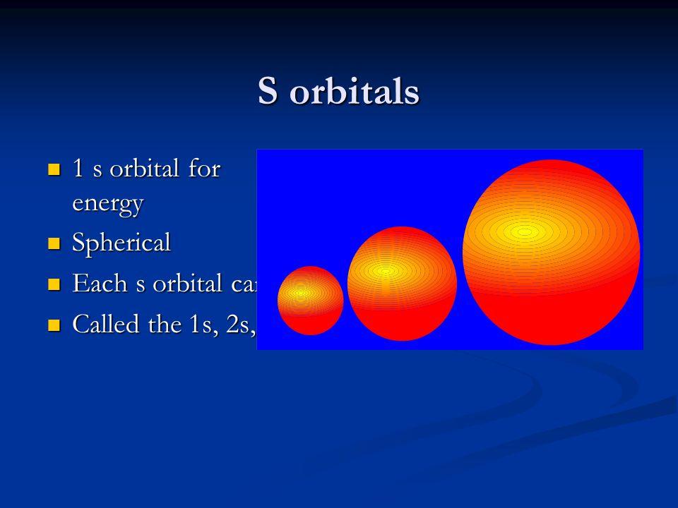 S orbitals 1 s orbital for every energy level Spherical shaped