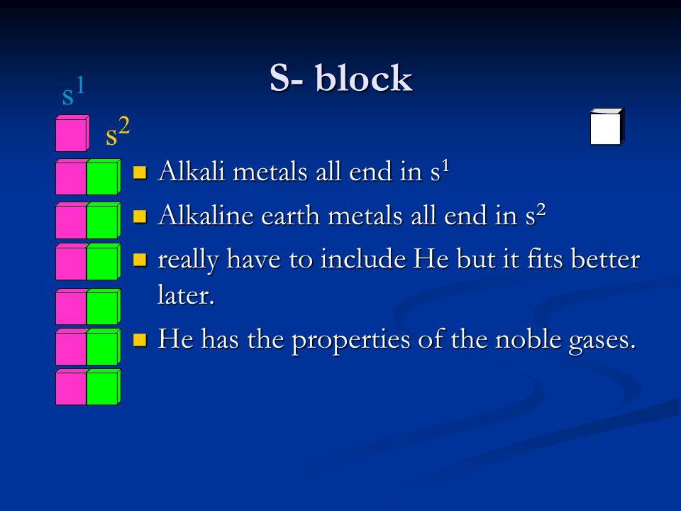 S- block s1 s2 Alkali metals all end in s1