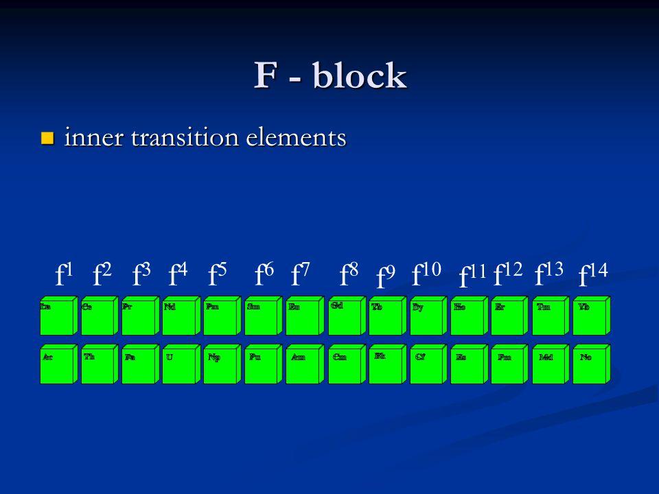 F - block f1 f5 f2 f3 f4 f6 f7 f8 f9 f10 f11 f12 f14 f13