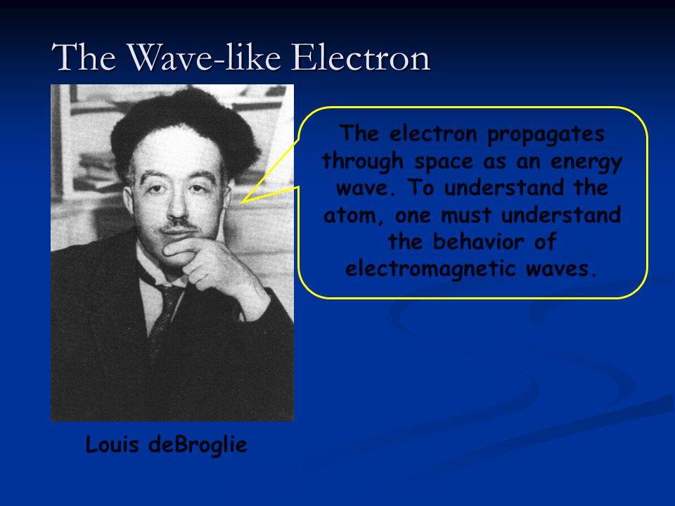 The Wave-like Electron