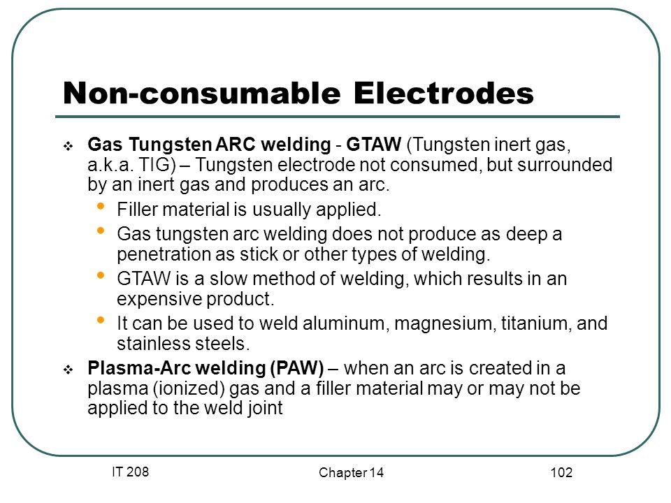 Non-consumable Electrodes