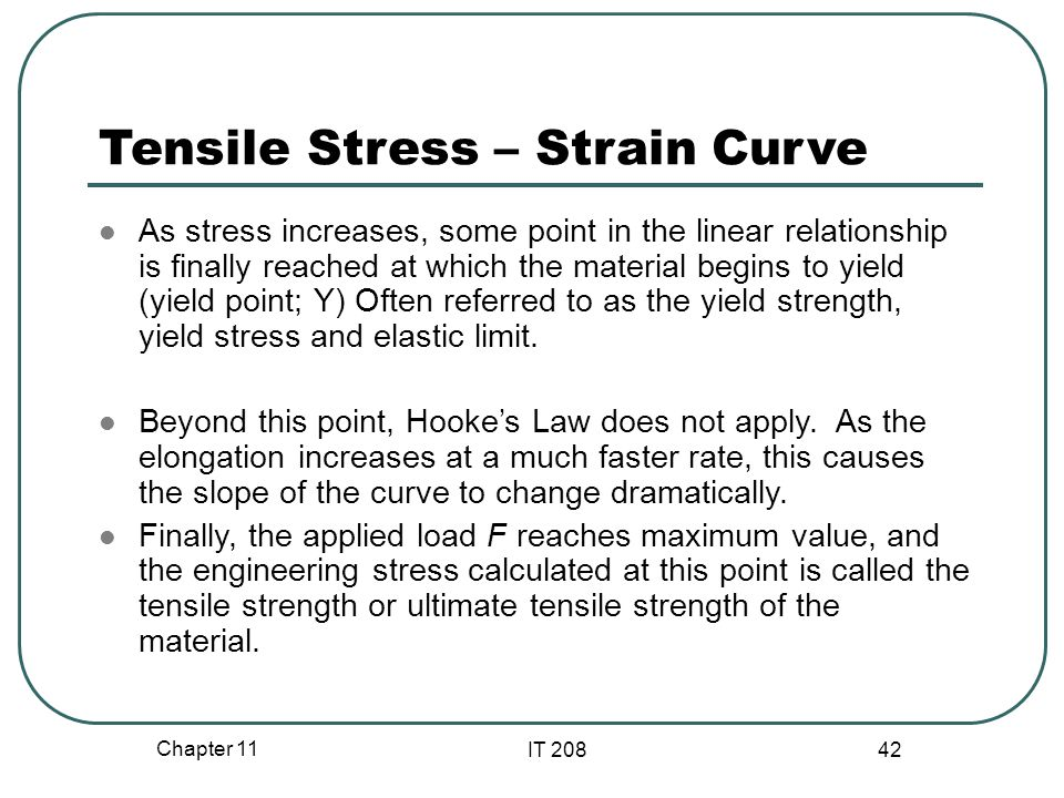 Tensile Stress – Strain Curve