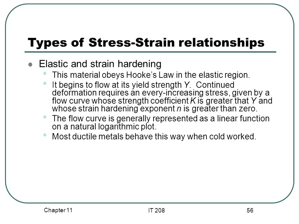 Types of Stress-Strain relationships