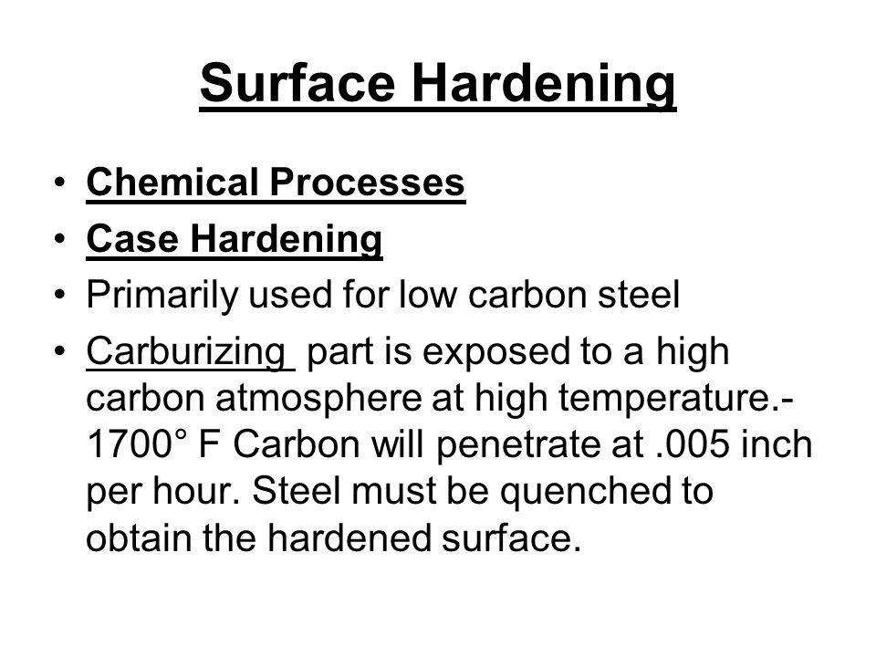 Surface Hardening Chemical Processes Case Hardening