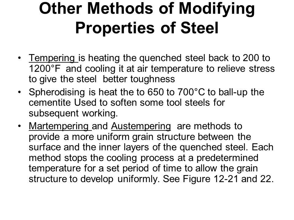 Other Methods of Modifying Properties of Steel