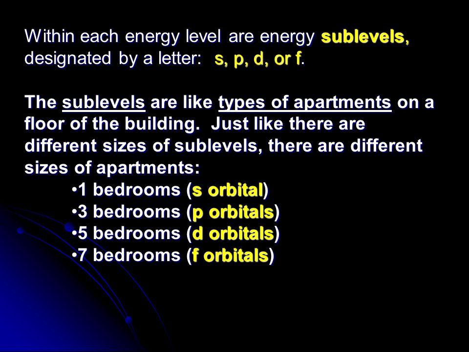 Within each energy level are energy sublevels, designated by a letter: s, p, d, or f.