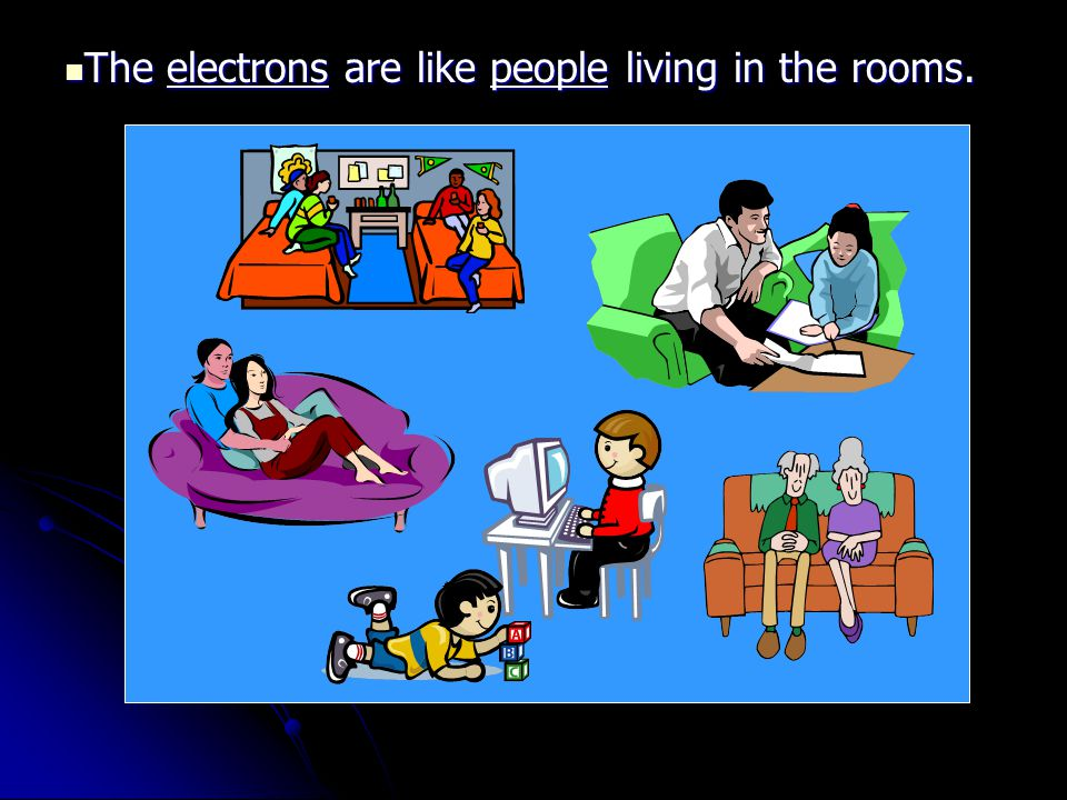 The electrons are like people living in the rooms.
