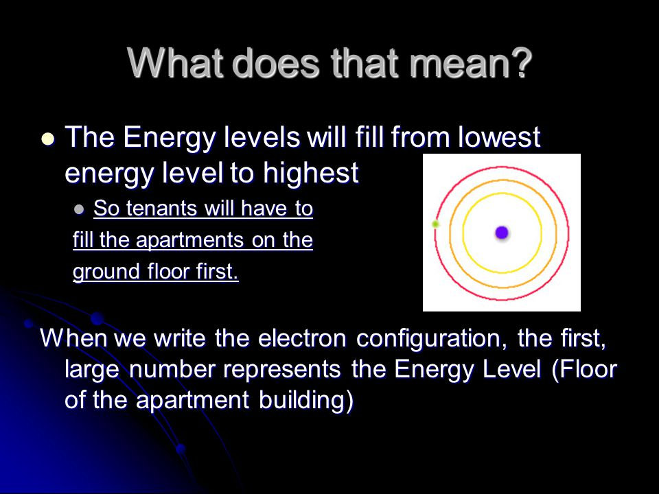 Atoms ions and the periodic table ppt download for What does floored mean