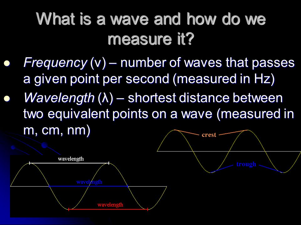 What is a wave and how do we measure it