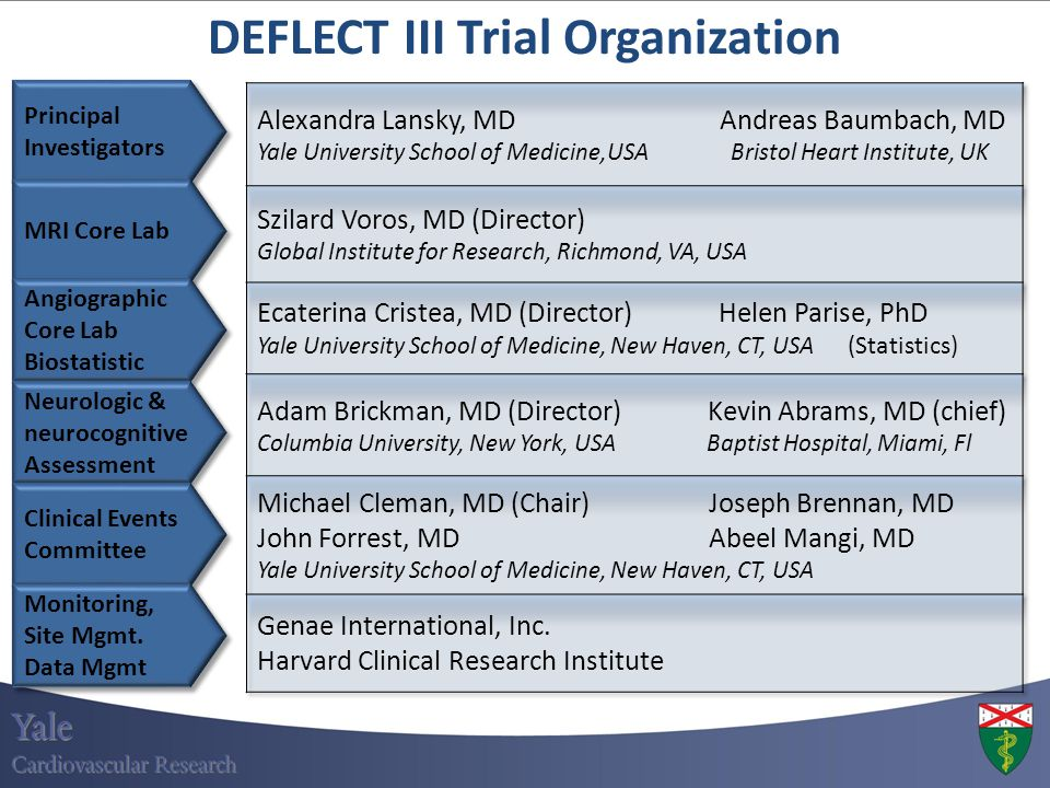 DEFLECT III Trial Organization