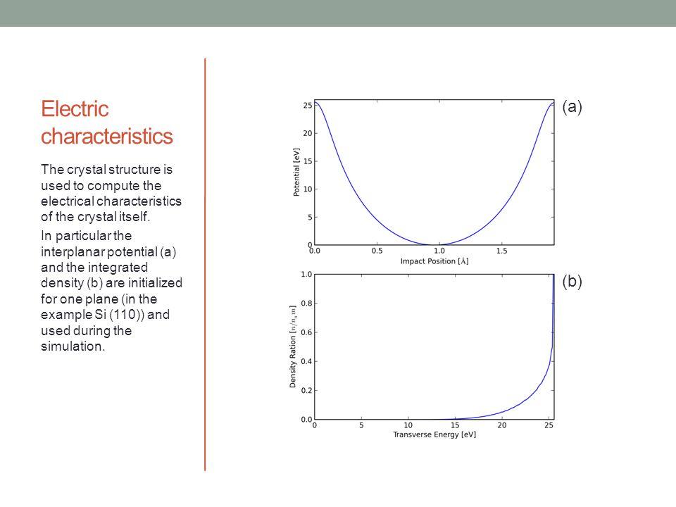 Electric characteristics
