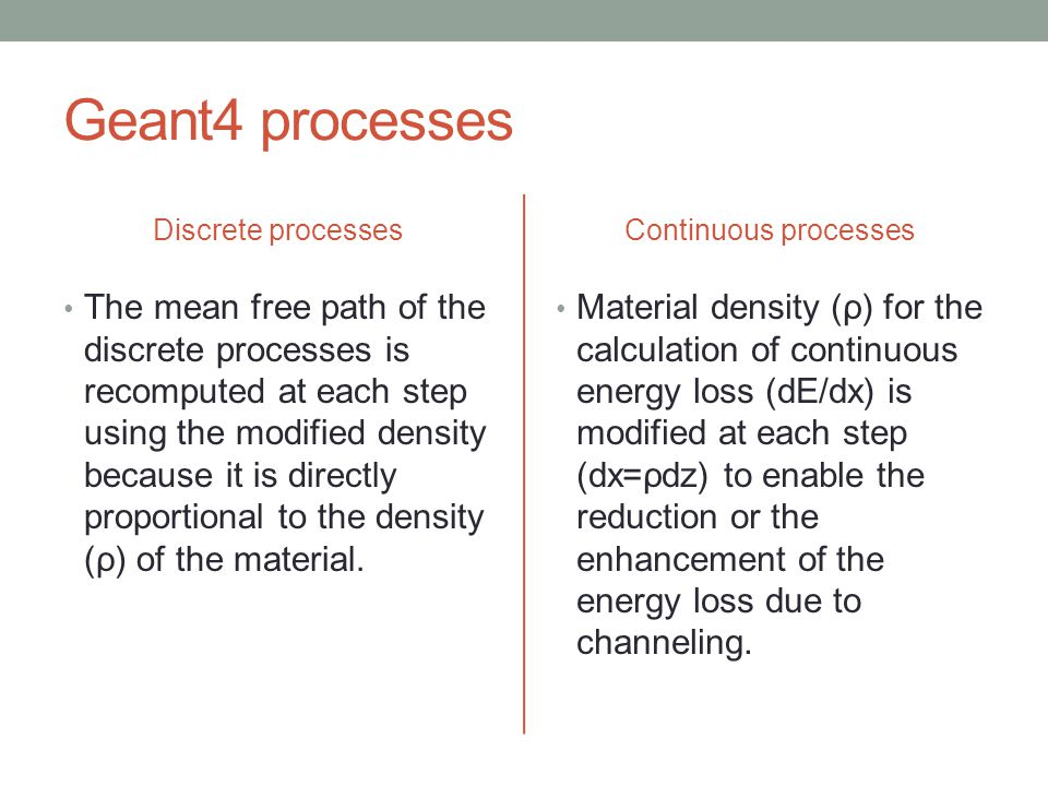 Geant4 processes Discrete processes. Continuous processes.