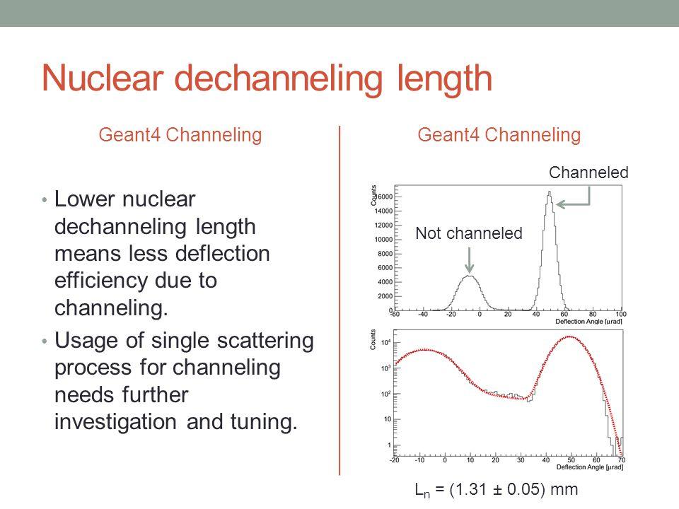 Nuclear dechanneling length