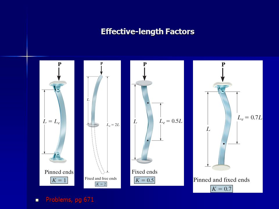 Effective-length Factors