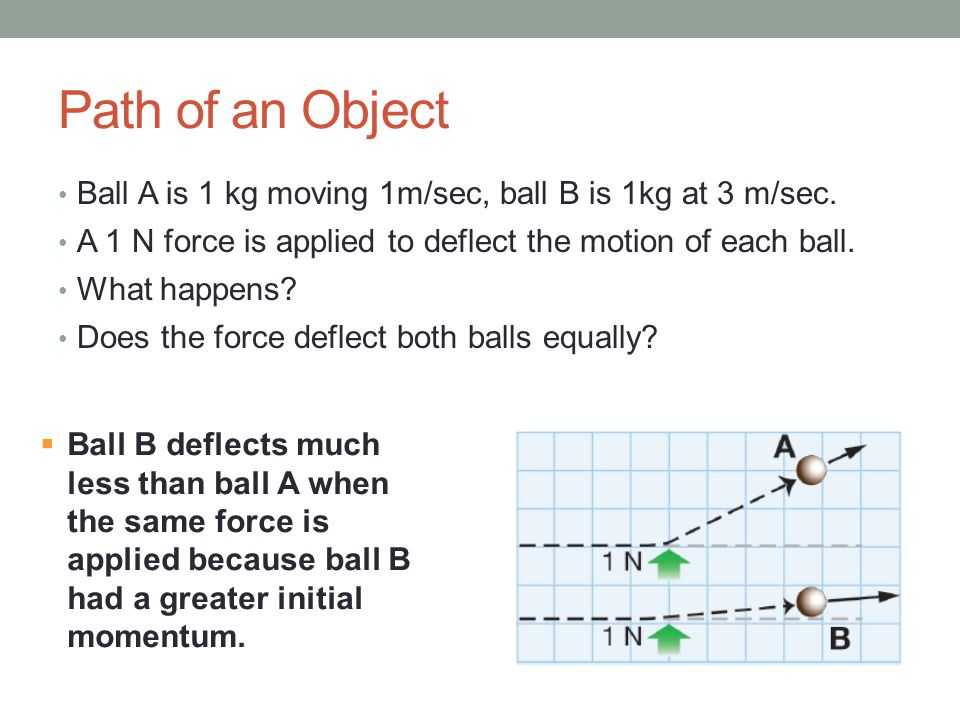 Path of an Object Ball A is 1 kg moving 1m/sec, ball B is 1kg at 3 m/sec. A 1 N force is applied to deflect the motion of each ball.