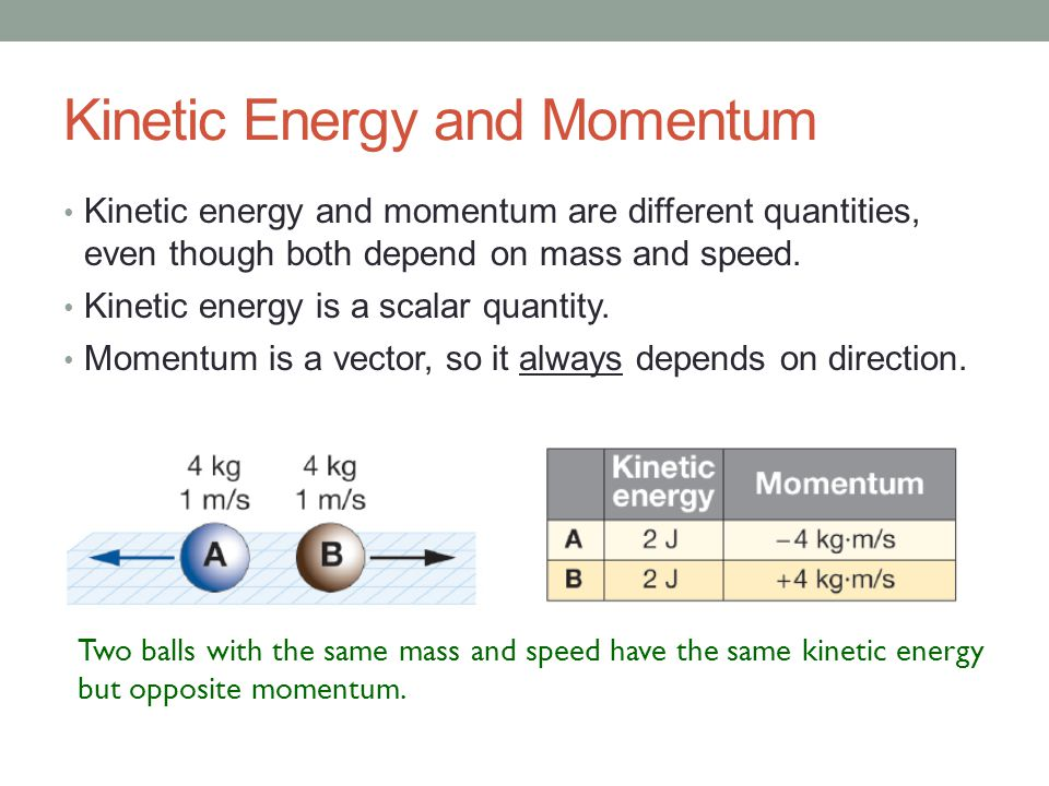 Kinetic Energy and Momentum