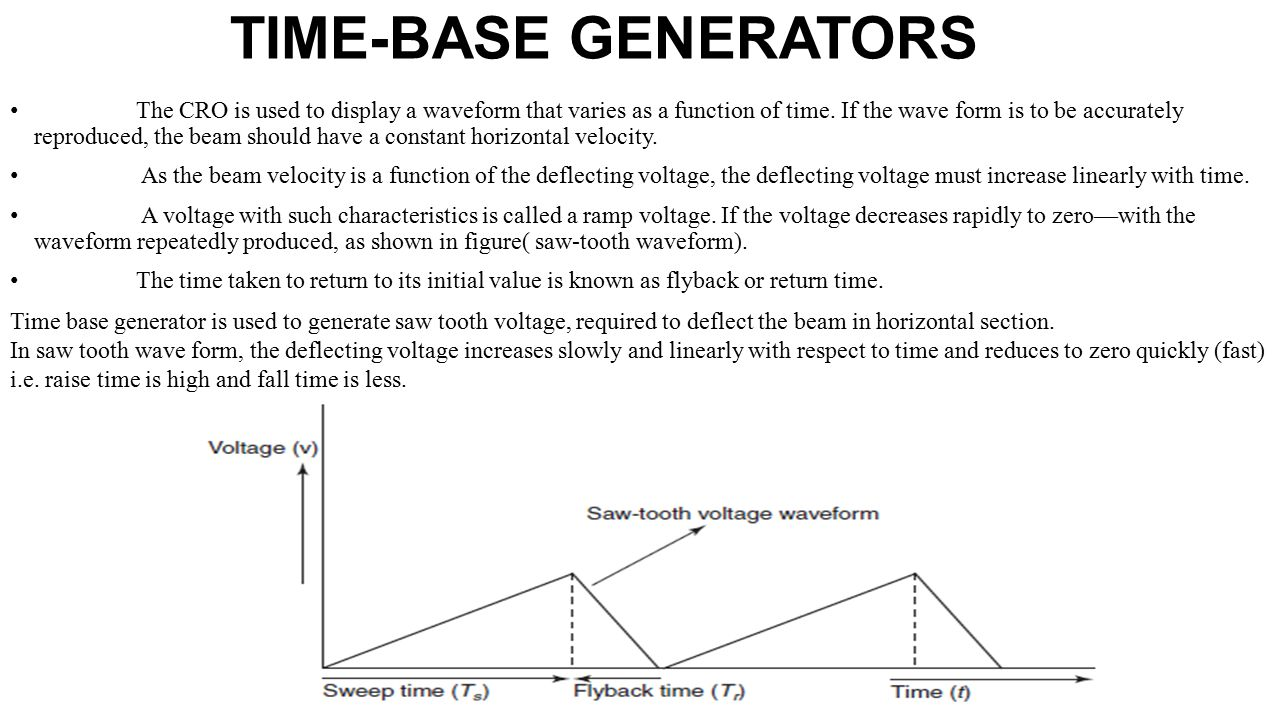 TIME-BASE GENERATORS