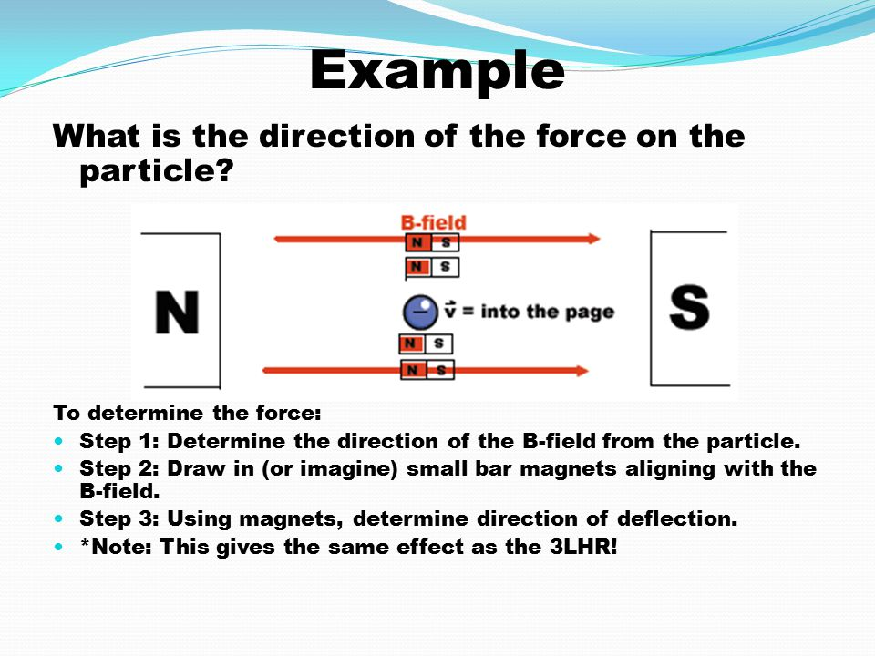 Example What is the direction of the force on the particle