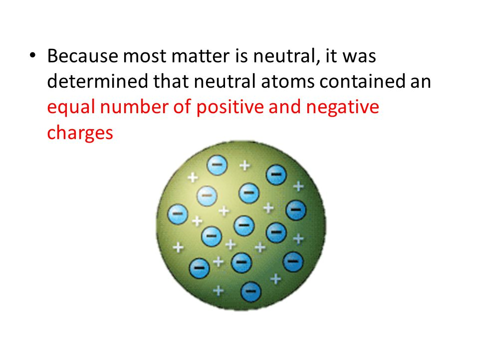 Because most matter is neutral, it was determined that neutral atoms contained an equal number of positive and negative charges