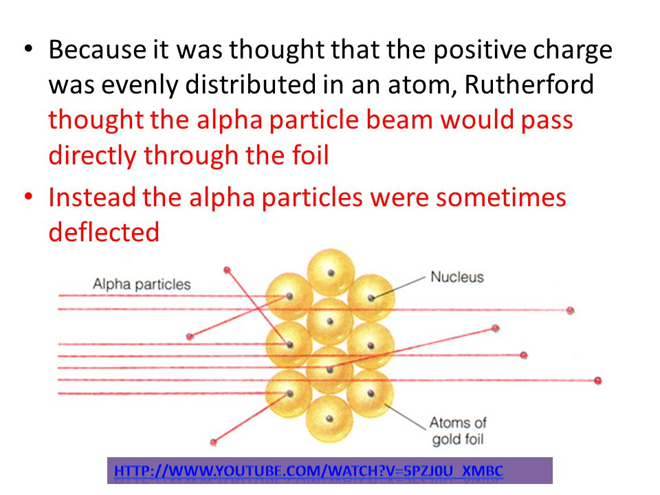 Instead the alpha particles were sometimes deflected