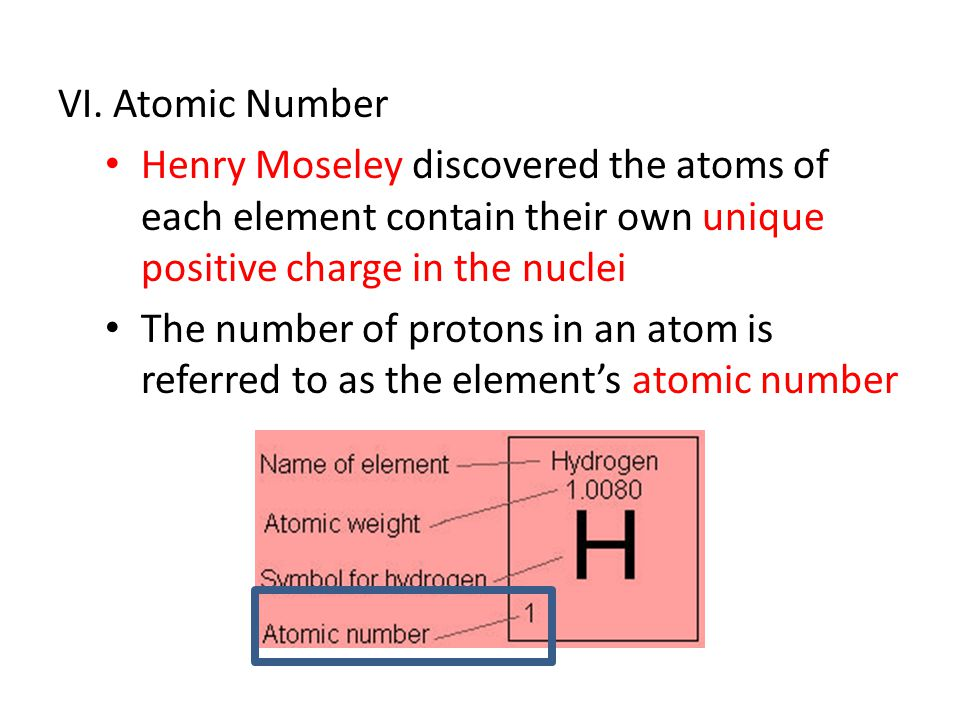 VI. Atomic Number Henry Moseley discovered the atoms of each element contain their own unique positive charge in the nuclei.