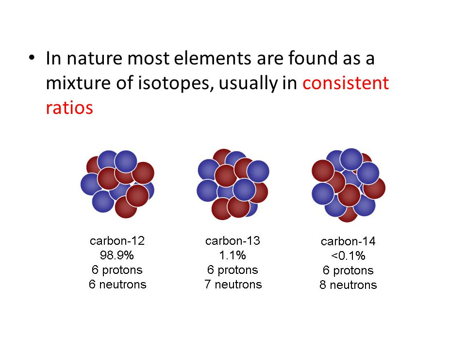 In nature most elements are found as a mixture of isotopes, usually in consistent ratios
