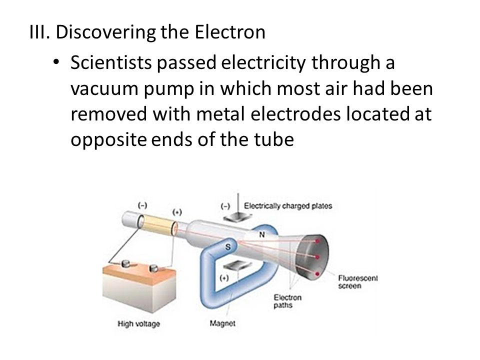III. Discovering the Electron