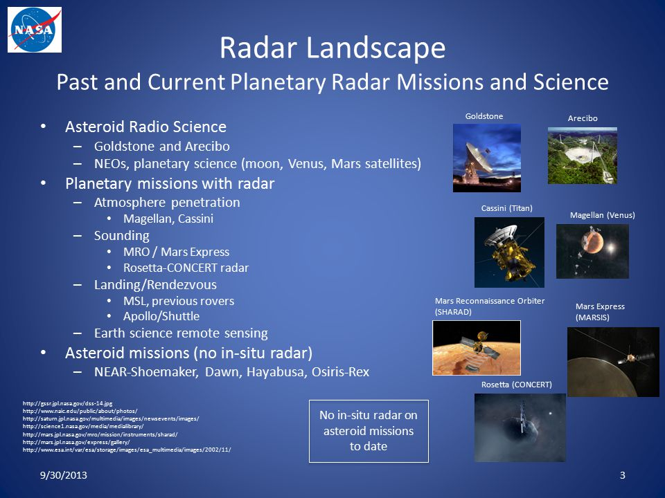 Radar Landscape Past and Current Planetary Radar Missions and Science