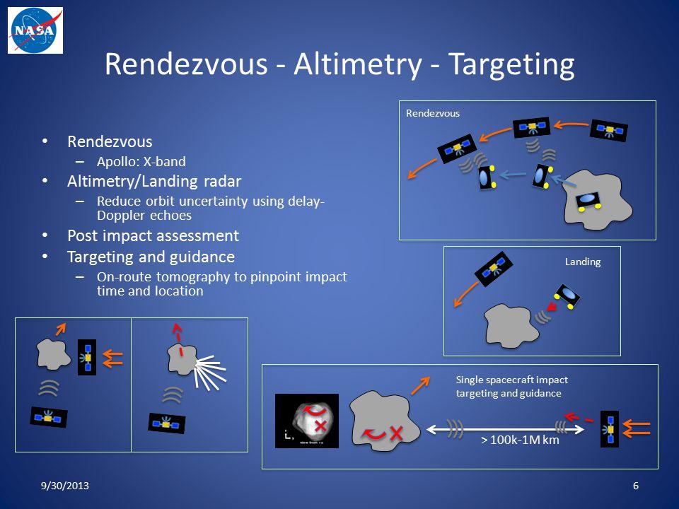Rendezvous - Altimetry - Targeting